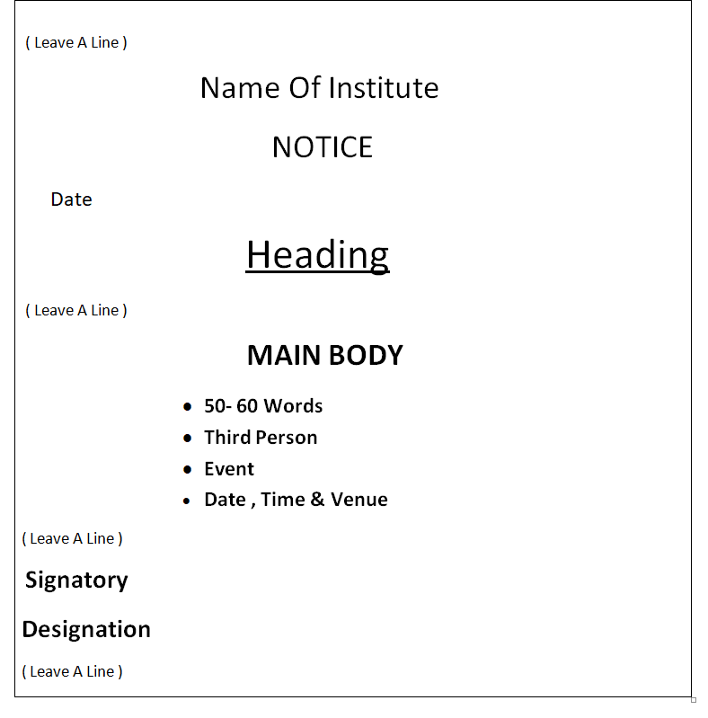 Format Of Notice Writing